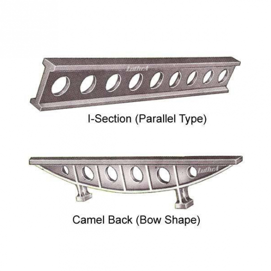 cast-iron-straight-edges